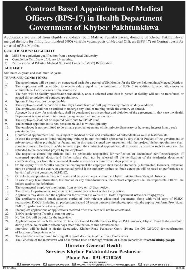 Health Department KPK Jobs 2019