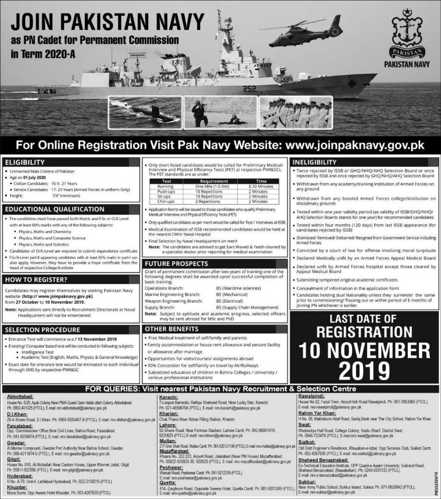 Pakistan-Navy-Jobs