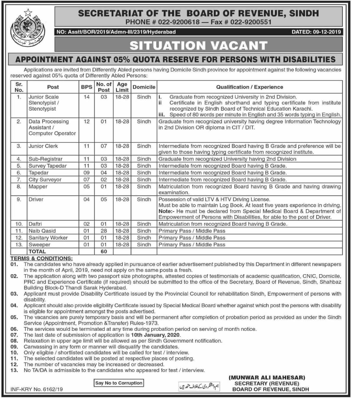 Board-of-Revenue-Sindh-Jobs-2019