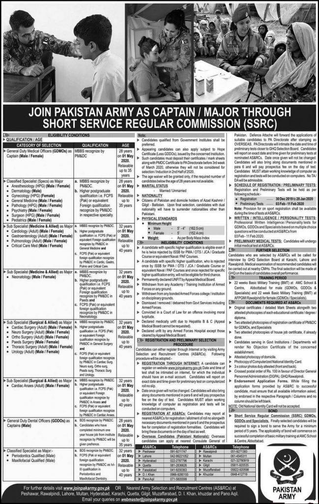 Join-Pakistan-Army-Jobs-2020