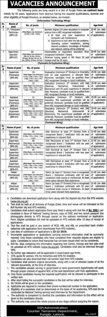 Punjab-Police-Jobs-2019-Counter-Terrorism-Department-CTD