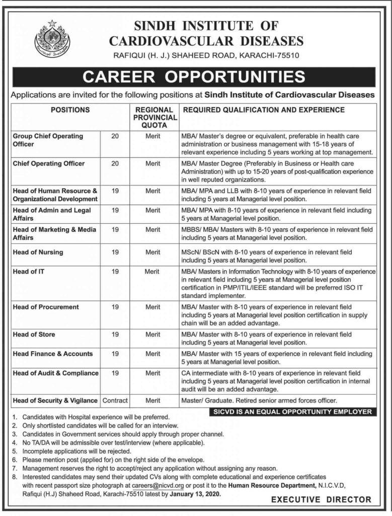 Sindh-Institute-of-Cardiovascular-Diseases-Jobs-2020