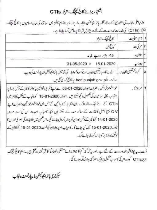 CTI-Jobs-In-Punjab-For-Lecturer-400-Vacancies-2020