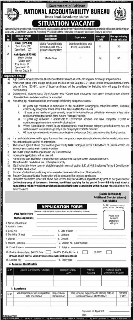 NAB-Multan-Jobs