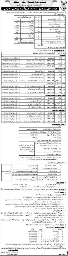 Pakistan-Rangers-Sindh-Police-Jobs