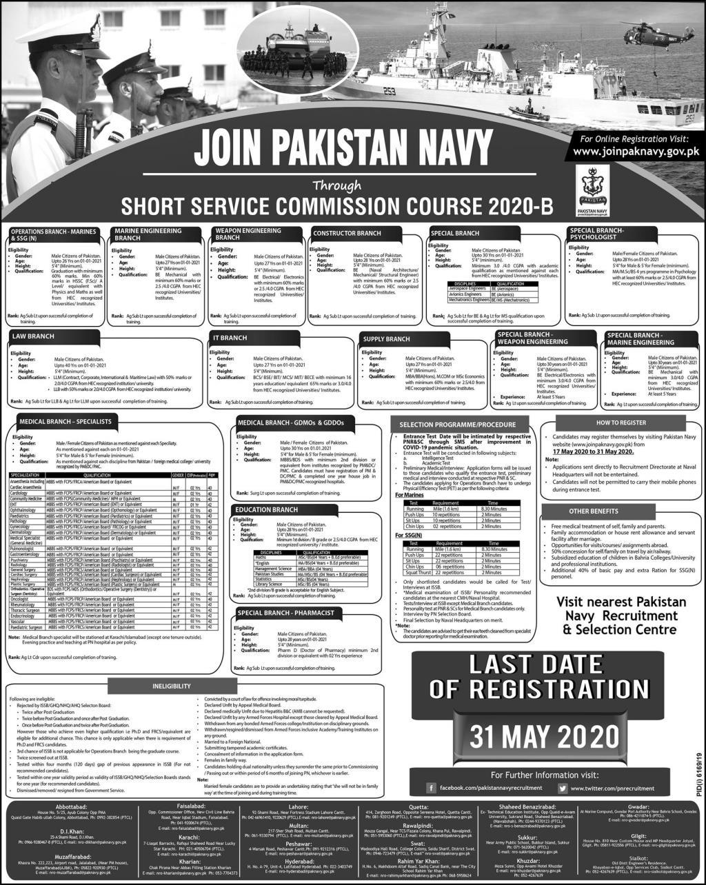 Navy-Jobs