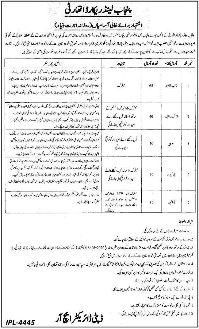 Punjab-Land-Record-Authority-PLRA-Jobs-2020