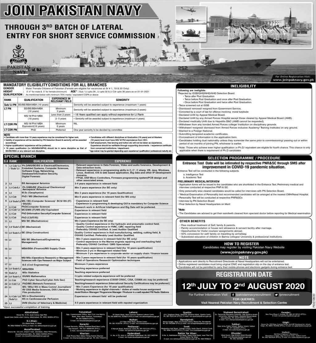 pakistan-navy-jobs-2020