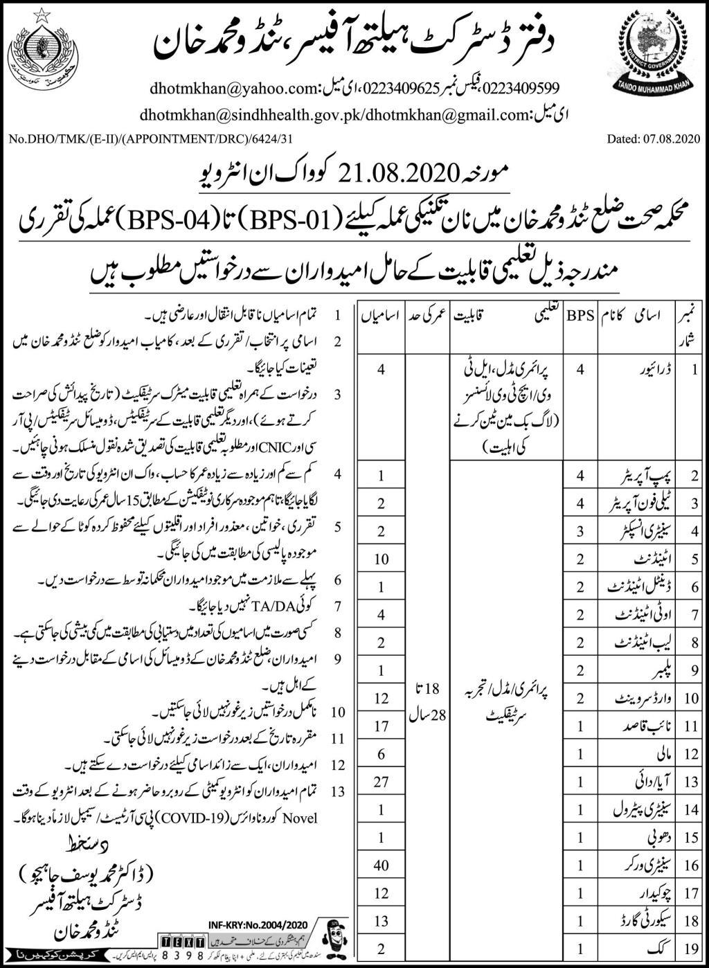 district-health-officer-tando-Muhammad-Khan-Jobs-2020
