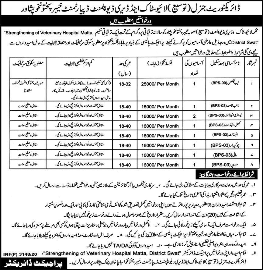Livestock-and-Dairy-Develepment-Department-Peshawer-Jobs-2020