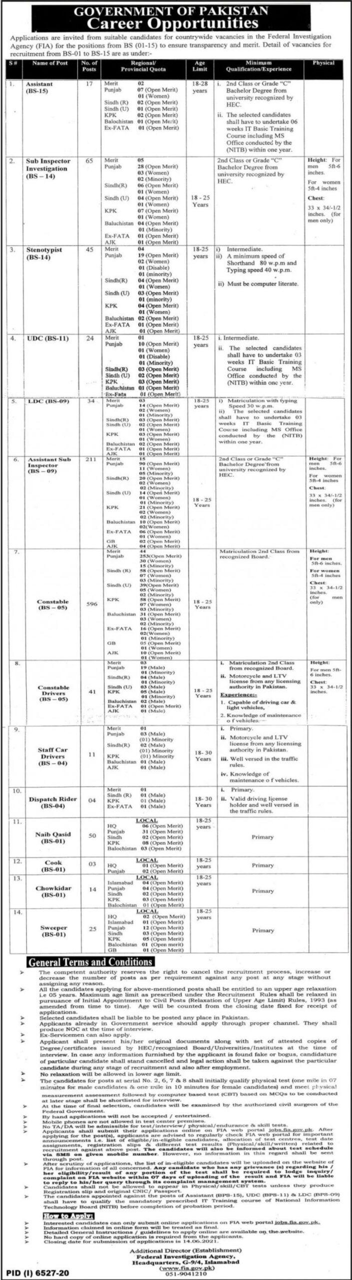 Federal-Investigation-Agency-FIA-Jobs-2021-islamababd
