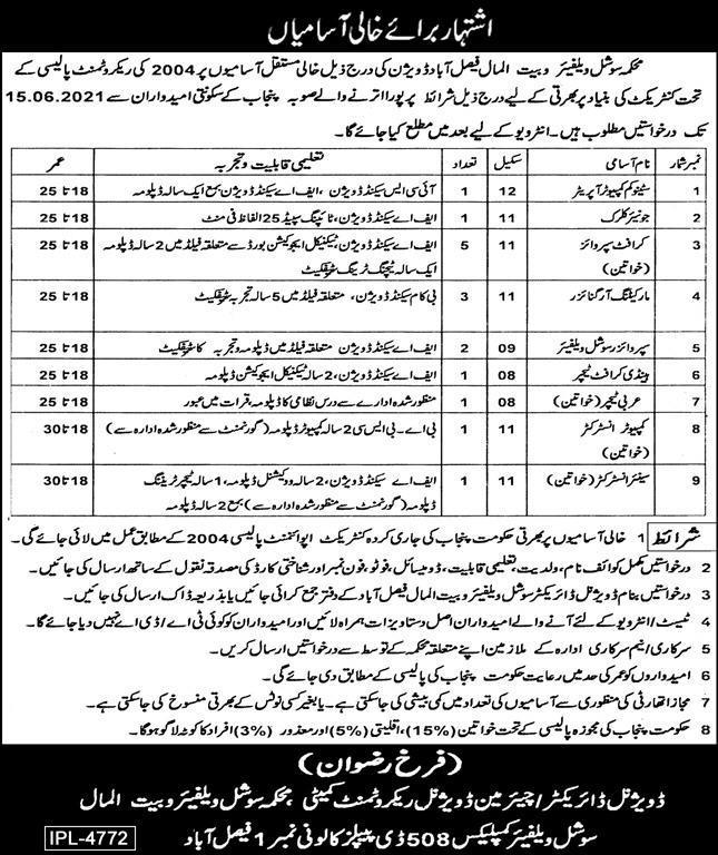 Pakistan-Social-Welfare-and-Bait-ul-Mal-Jobs-2021