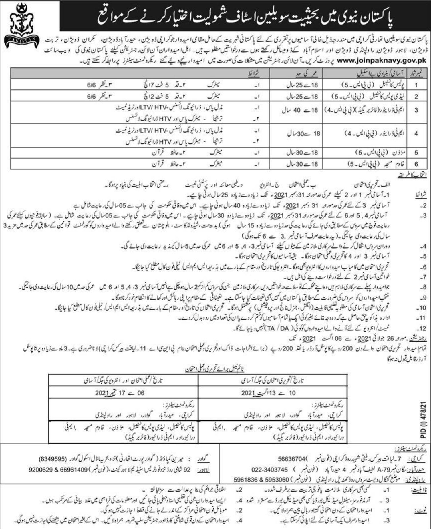 Pakistan Navy Jobs 2021 Police Constables
