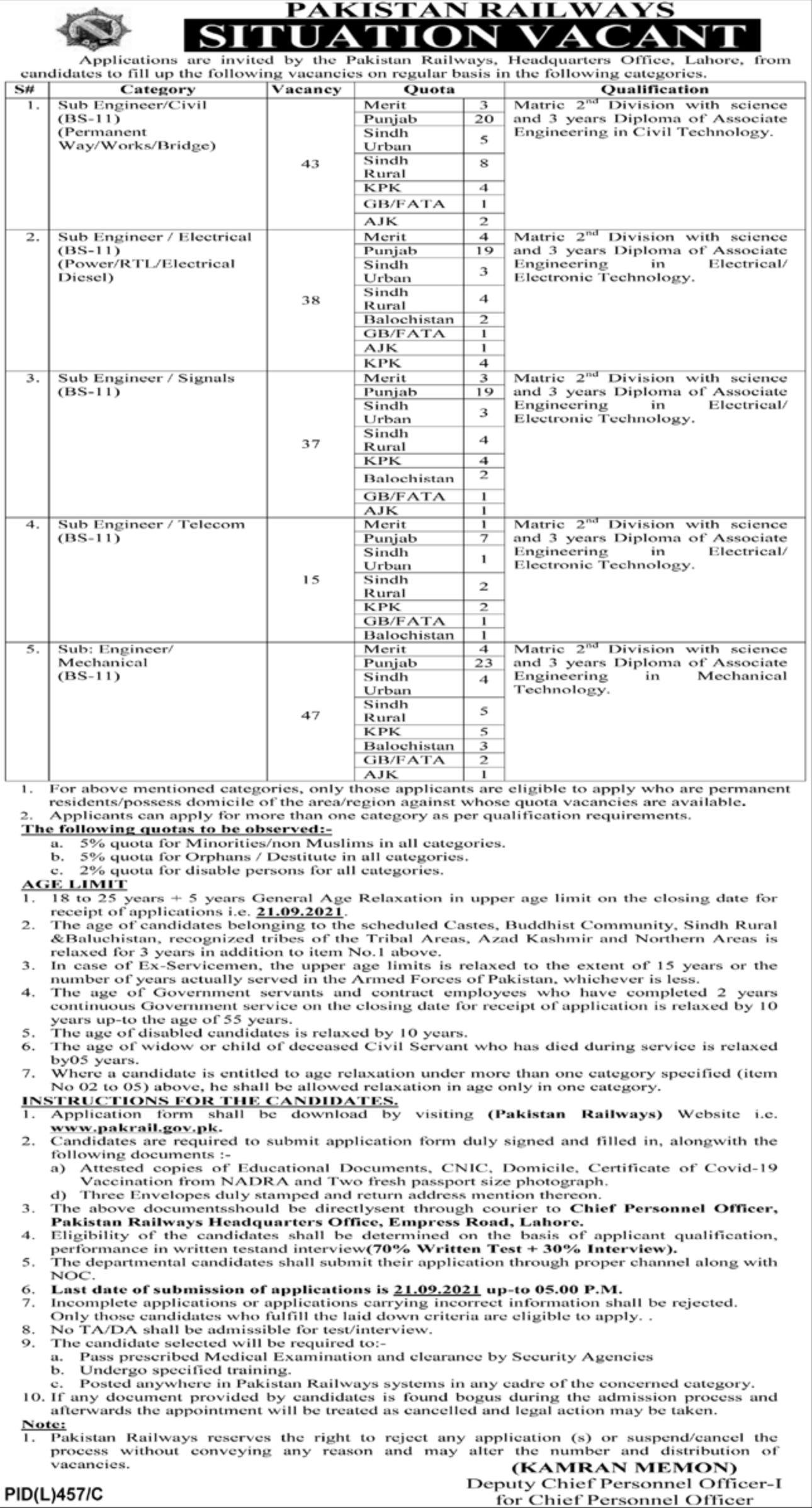 Pakistan-Railways-Jobs-2021-pknewjobs