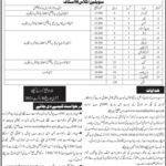 Sindh-Police-Special-Security-Unit-SSU-Jobs-2021